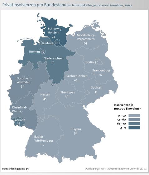 Immer mehr Ältere müssen Insolvenz anmelden – Hamburg Spitzenreiter