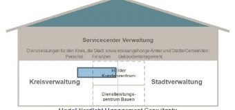 Entscheidung noch 2017: Gemeinsames Dienstleistungszentrum Kreis Dithmarschen und Stadt Heide