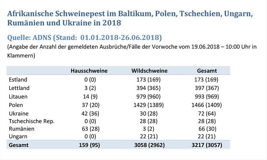 Grafik: fli.de