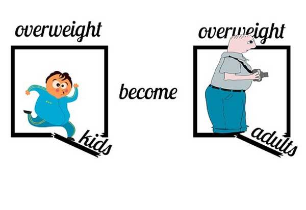 Kurse für übergewichtige Kinder und Jugendliche, im Kreis Dithmarschen